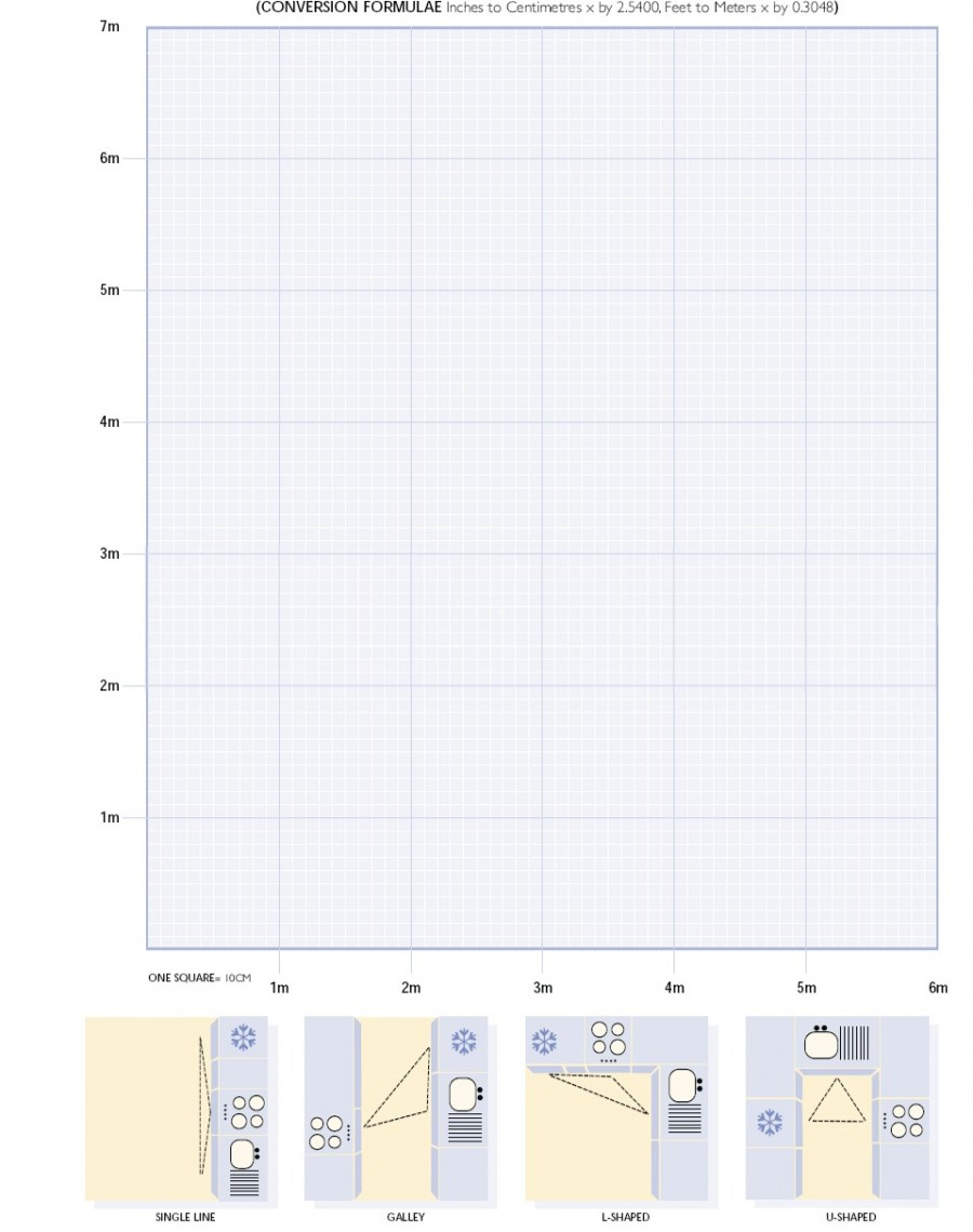 Use this grid to show the sizes of your kitchen and the for Kitchen planning grid